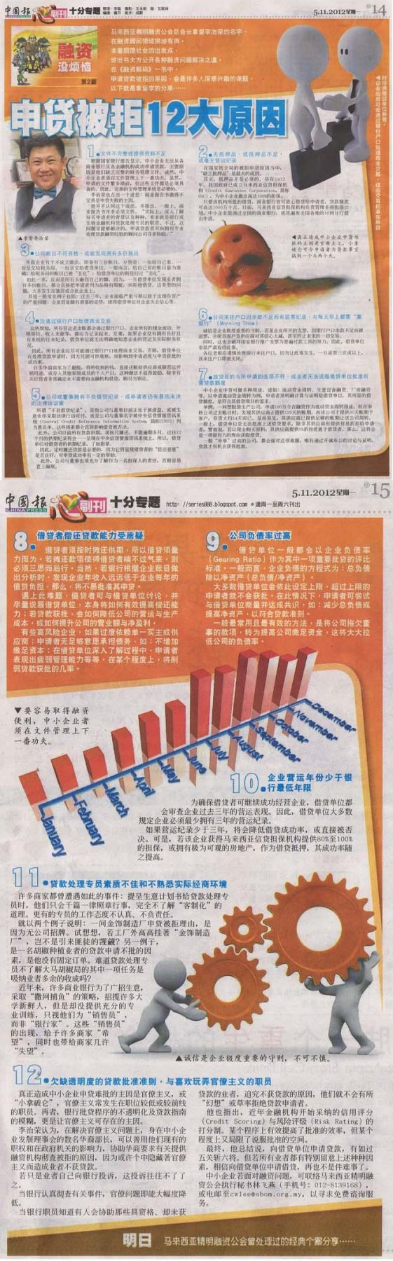 China Press - Feature Series 2 - Page 14 & 15. Special interview with Dato Lee Chee Weng (05-11-2012)